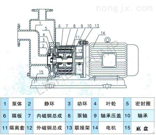 泳池设备泳池循环水泵 泳池过滤砂缸 不锈钢泵 铁泵 臭氧发生器