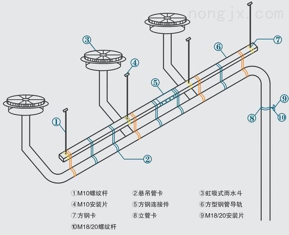 铜陵猪肉速冻冷库安装制冷管的排污系统